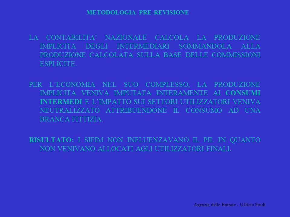 Agenzia delle Entrate - Ufficio Studi METODOLOGIA PRE-REVISIONE LA CONTABILITA NAZIONALE CALCOLA LA PRODUZIONE IMPLICITA DEGLI INTERMEDIARI SOMMANDOLA ALLA PRODUZIONE CALCOLATA SULLA BASE DELLE COMMISSIONI ESPLICITE.