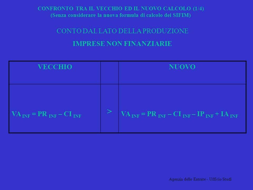 Agenzia delle Entrate - Ufficio Studi CONFRONTO TRA IL VECCHIO ED IL NUOVO CALCOLO (1/4) (Senza considerare la nuova formula di calcolo dei SIFIM) VECCHIONUOVO VA INF = PR INF – CI INF > VA INF = PR INF – CI INF – IP INF + IA INF CONTO DAL LATO DELLA PRODUZIONE IMPRESE NON FINANZIARIE
