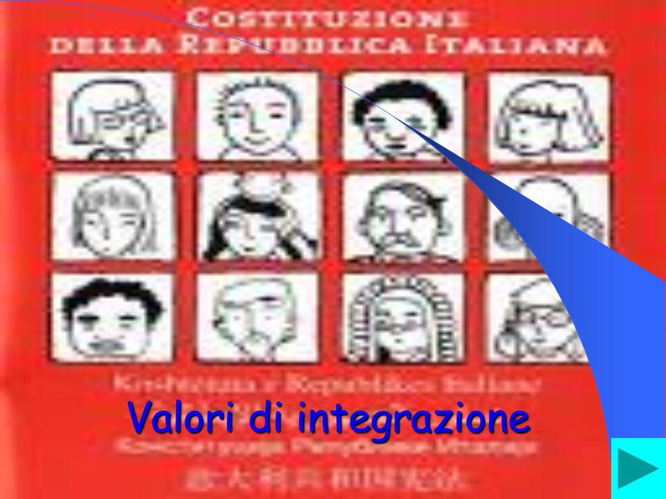 Valori di integrazione