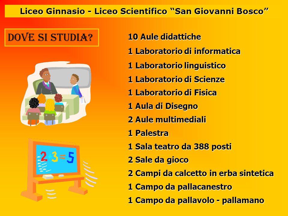 dove si studia? Liceo Ginnasio - Liceo Scientifico San Giovanni Bosco 10 Aule didattiche 1 Laboratorio di informatica 1 Laboratorio linguistico 1 Labo