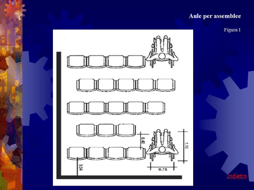 Aule per assemblee Figura 1 Indietro