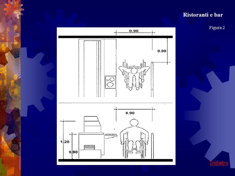 Ristoranti e bar Figura 2