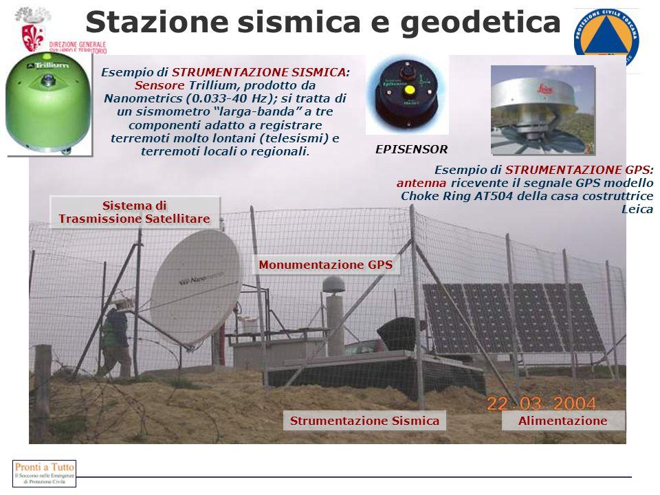 Esempio di STRUMENTAZIONE SISMICA: Sensore Trillium, prodotto da Nanometrics (0.033-40 Hz); si tratta di un sismometro larga-banda a tre componenti ad