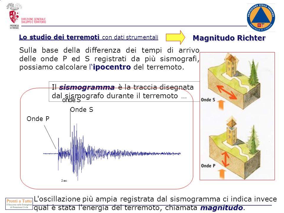 sismogramma Il sismogramma è la traccia disegnata dal sismografo durante il terremoto … Lo studio dei terremoti Lo studio dei terremoti con dati strum