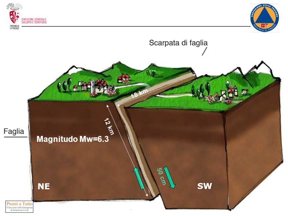 18 km 12 km 50 cm Magnitudo Mw=6.3 NE SW