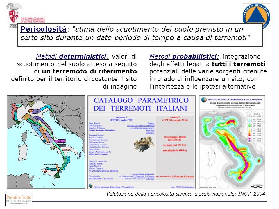 Pericolosità: stima dello scuotimento del suolo previsto in un certo sito durante un dato periodo di tempo a causa di terremoti Metodi deterministici: