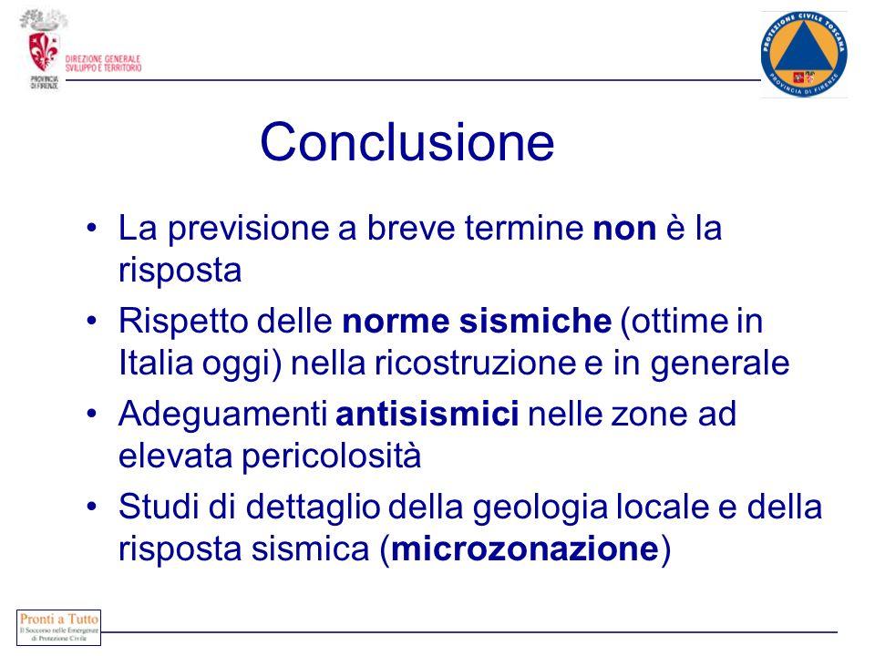 Conclusione La previsione a breve termine non è la risposta Rispetto delle norme sismiche (ottime in Italia oggi) nella ricostruzione e in generale Ad