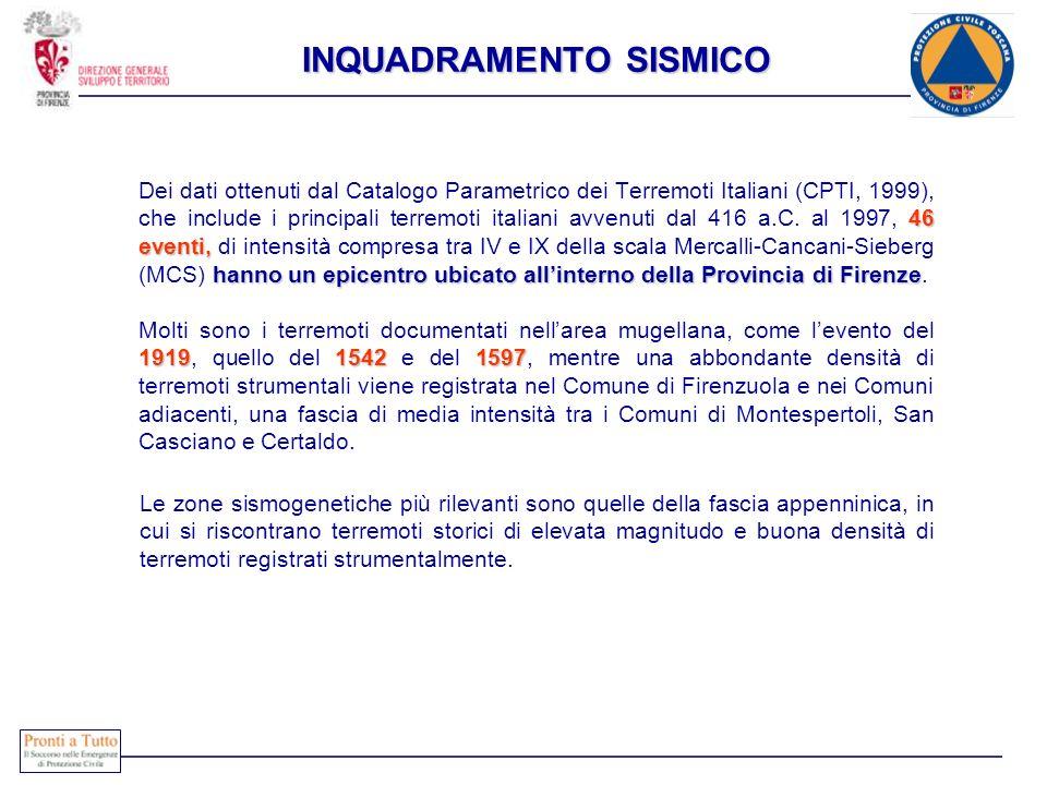 INQUADRAMENTO SISMICO 46 eventi, hanno un epicentro ubicato allinterno della Provincia di Firenze Dei dati ottenuti dal Catalogo Parametrico dei Terre