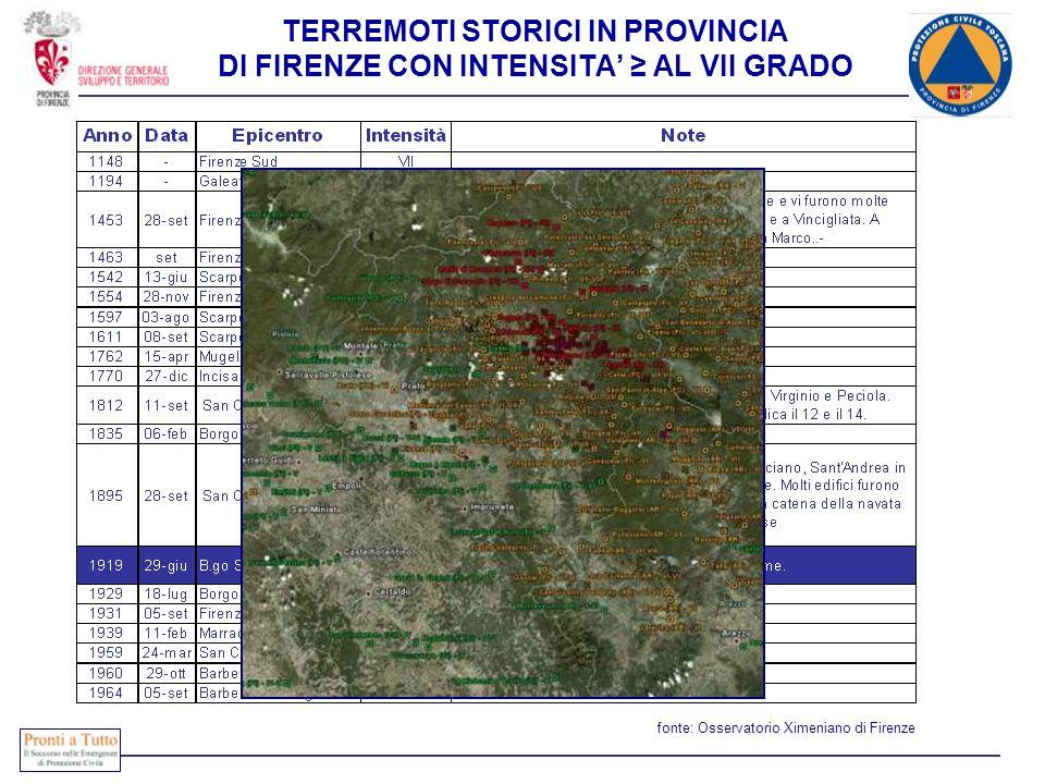 TERREMOTI STORICI IN PROVINCIA DI FIRENZE CON INTENSITA AL VII GRADO fonte: Osservatorio Ximeniano di Firenze