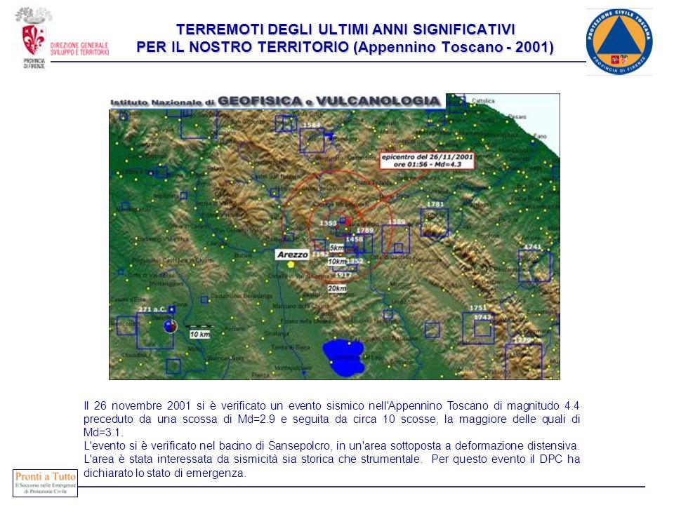 TERREMOTI DEGLI ULTIMI ANNI SIGNIFICATIVI PER IL NOSTRO TERRITORIO (Appennino Toscano - 2001) Il 26 novembre 2001 si è verificato un evento sismico ne