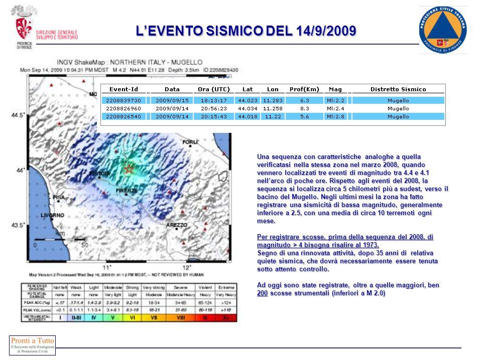 Una sequenza con caratteristiche analoghe a quella verificatasi nella stessa zona nel marzo 2008, quando vennero localizzati tre eventi di magnitudo t