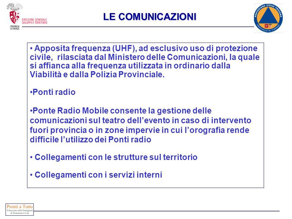 Apposita frequenza (UHF), ad esclusivo uso di protezione civile, rilasciata dal Ministero delle Comunicazioni, la quale si affianca alla frequenza uti