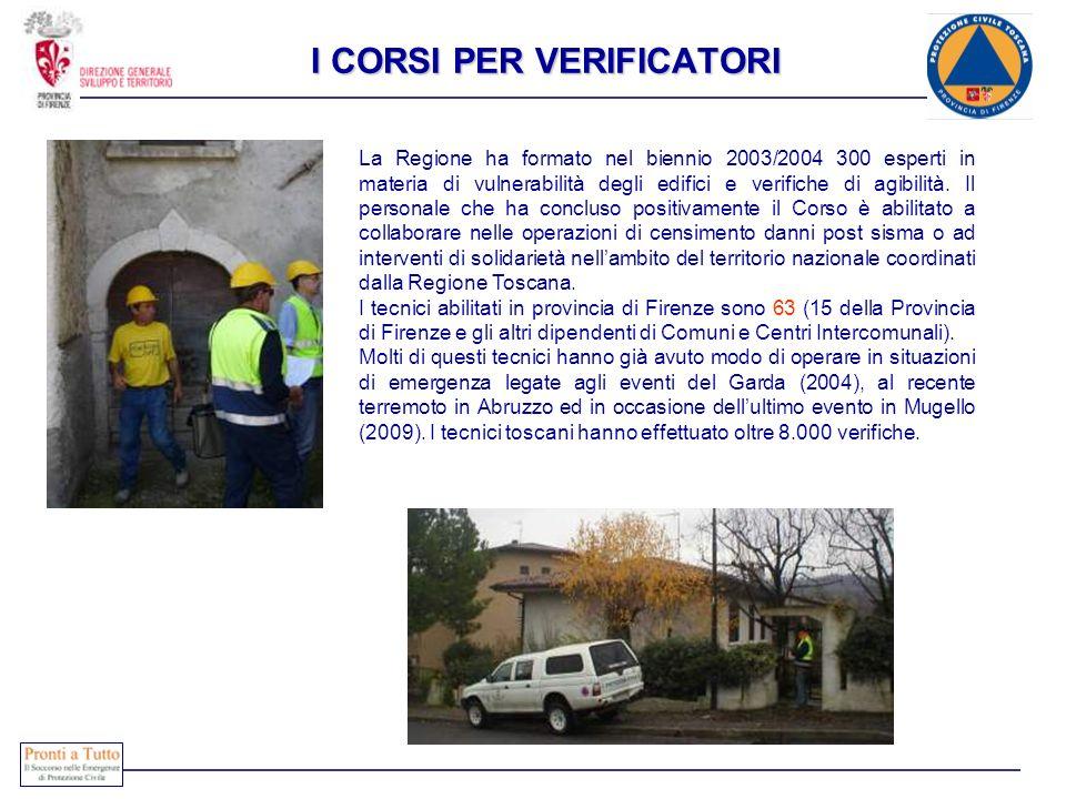 I CORSI PER VERIFICATORI La Regione ha formato nel biennio 2003/2004 300 esperti in materia di vulnerabilità degli edifici e verifiche di agibilità. I