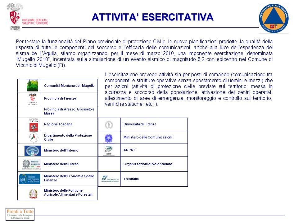ATTIVITA ESERCITATIVA Per testare la funzionalità del Piano provinciale di protezione Civile, le nuove pianificazioni prodotte, la qualità della rispo