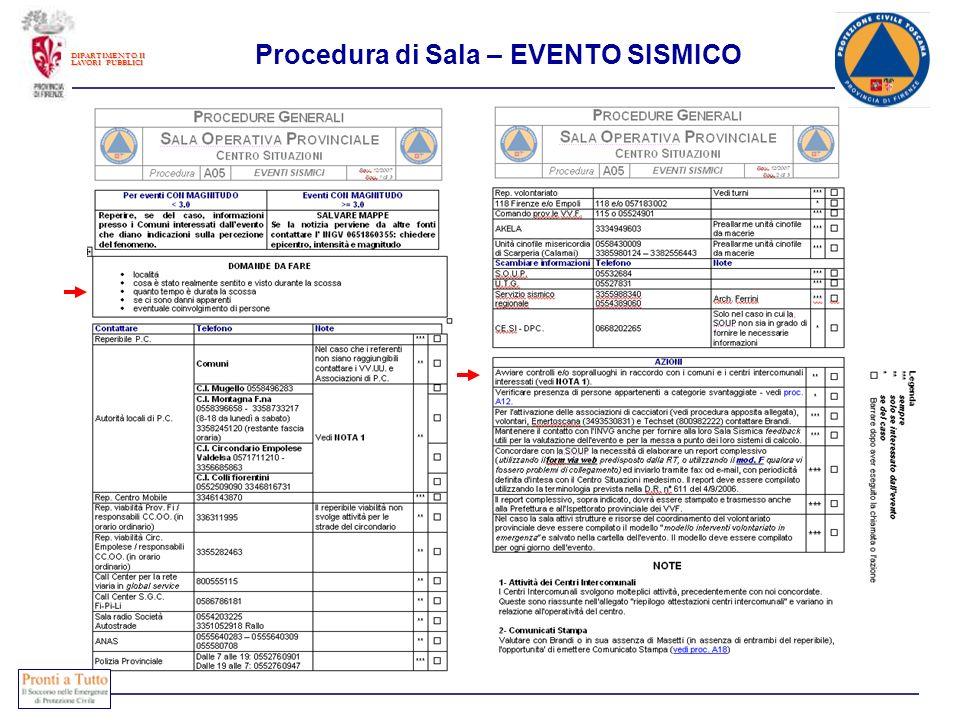 DIPARTIMENTO II LAVORI PUBBLICI Procedura di Sala – EVENTO SISMICO