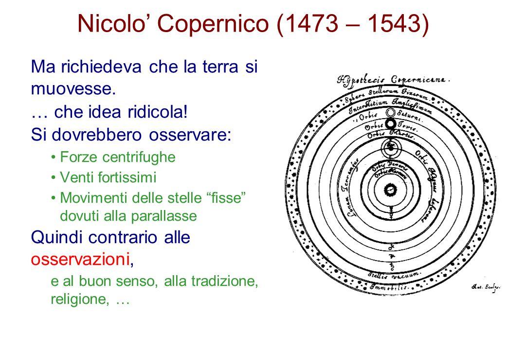 Nicolo Copernico (1473 – 1543) Ma richiedeva che la terra si muovesse. … che idea ridicola! Si dovrebbero osservare: Forze centrifughe Venti fortissim