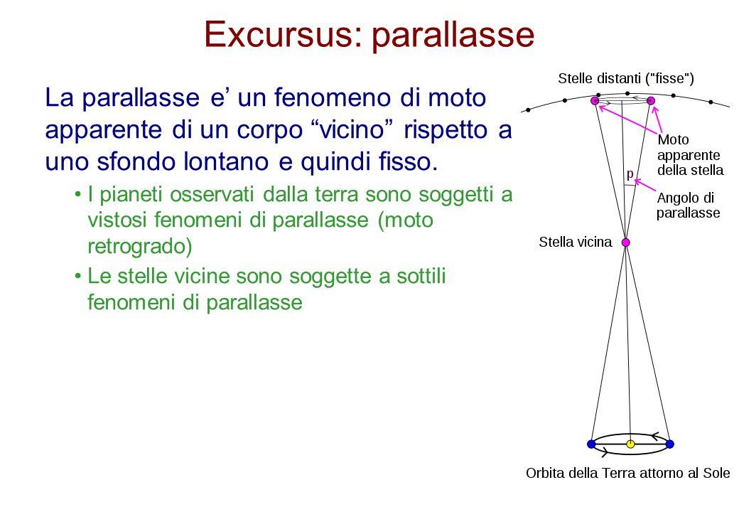 Excursus: parallasse La parallasse e un fenomeno di moto apparente di un corpo vicino rispetto a uno sfondo lontano e quindi fisso. I pianeti osservat