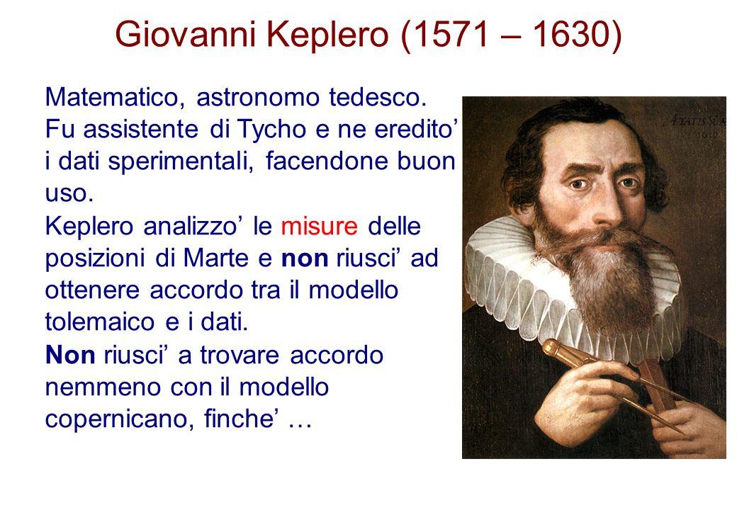 Giovanni Keplero (1571 – 1630) Matematico, astronomo tedesco. Fu assistente di Tycho e ne eredito i dati sperimentali, facendone buon uso. Keplero ana