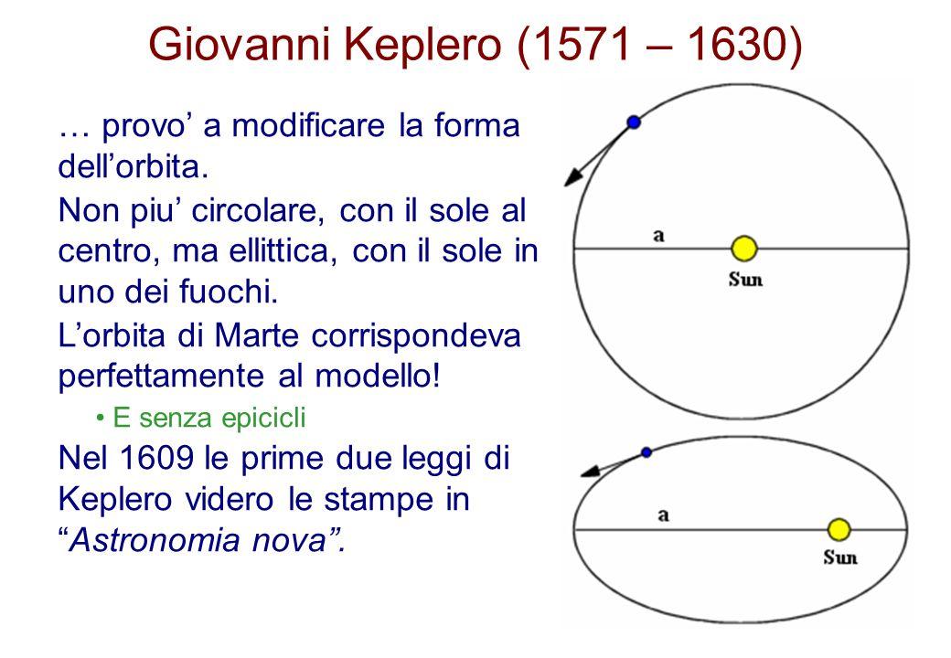 Giovanni Keplero (1571 – 1630) … provo a modificare la forma dellorbita. Non piu circolare, con il sole al centro, ma ellittica, con il sole in uno de