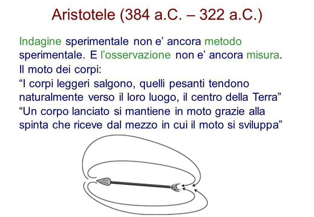 Aristotele (384 a.C. – 322 a.C.) Indagine sperimentale non e ancora metodo sperimentale. E losservazione non e ancora misura. Il moto dei corpi: I cor
