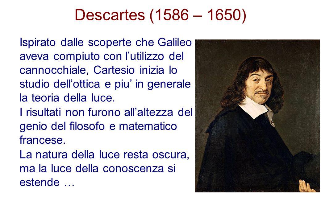 Descartes (1586 – 1650) Ispirato dalle scoperte che Galileo aveva compiuto con lutilizzo del cannocchiale, Cartesio inizia lo studio dellottica e piu