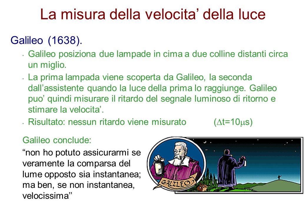 La misura della velocita della luce Galileo (1638). Galileo posiziona due lampade in cima a due colline distanti circa un miglio. La prima lampada vie