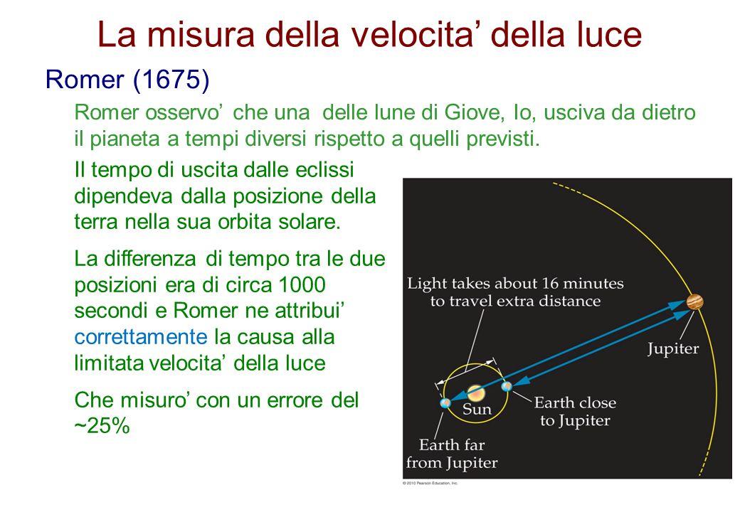 La misura della velocita della luce Romer (1675) Romer osservo che una delle lune di Giove, Io, usciva da dietro il pianeta a tempi diversi rispetto a