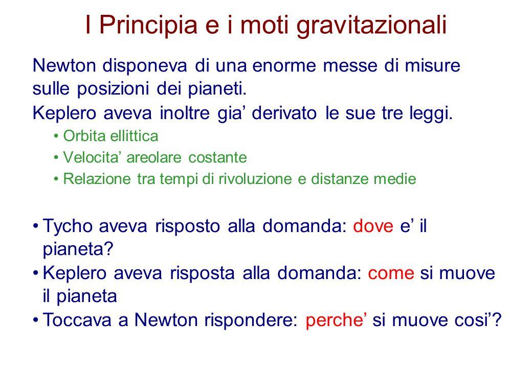 I Principia e i moti gravitazionali Newton disponeva di una enorme messe di misure sulle posizioni dei pianeti. Keplero aveva inoltre gia derivato le