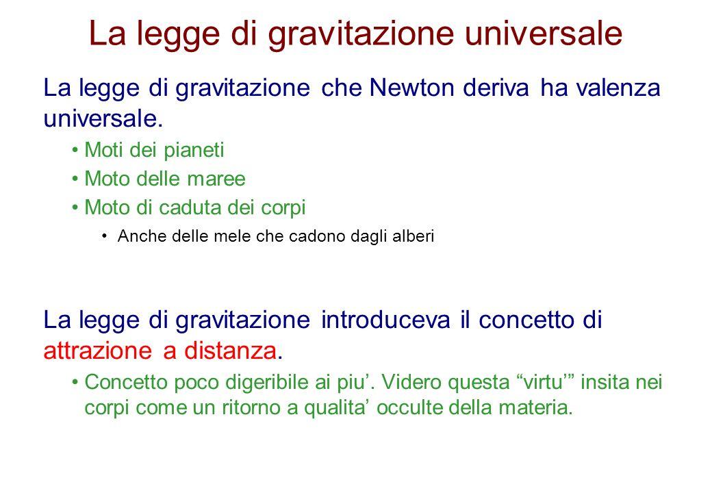 La legge di gravitazione universale La legge di gravitazione che Newton deriva ha valenza universale. Moti dei pianeti Moto delle maree Moto di caduta