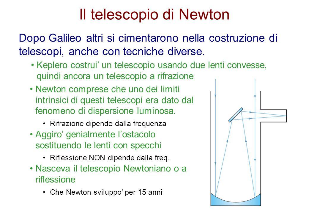 Il telescopio di Newton Dopo Galileo altri si cimentarono nella costruzione di telescopi, anche con tecniche diverse. Keplero costrui un telescopio us