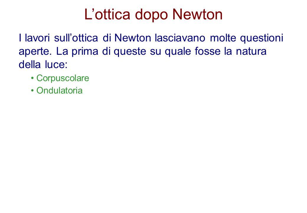 Lottica dopo Newton I lavori sullottica di Newton lasciavano molte questioni aperte. La prima di queste su quale fosse la natura della luce: Corpuscol