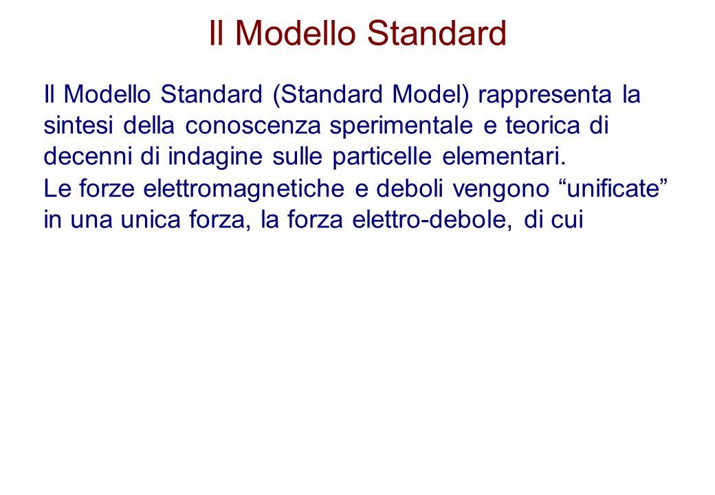 Il Modello Standard Il Modello Standard (Standard Model) rappresenta la sintesi della conoscenza sperimentale e teorica di decenni di indagine sulle p