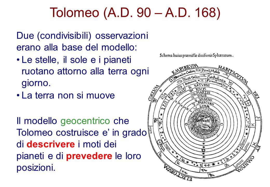 Tolomeo (A.D. 90 – A.D. 168) Due (condivisibili) osservazioni erano alla base del modello: Le stelle, il sole e i pianeti ruotano attorno alla terra o