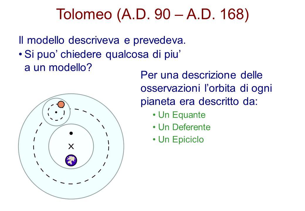 Thomas Young (1773 – 1829) Una risposta (quasi) definitiva venne data da un fisico inglese, Young, e dalla sua famosa esperienze delle 2 fenditure Due fenditure che emettono luce monocromatica danno origine ad una figura di interferenza su uno schermo lontano.