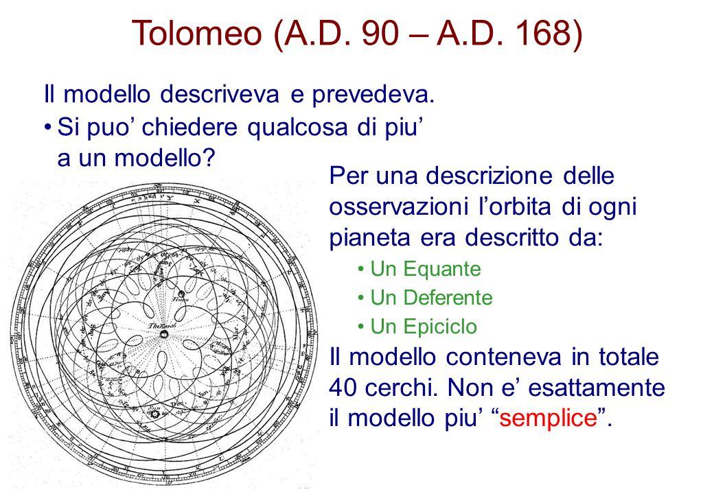 Tolomeo (A.D. 90 – A.D. 168) Il modello descriveva e prevedeva. Si puo chiedere qualcosa di piu a un modello? Per una descrizione delle osservazioni l