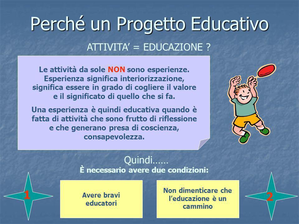 Perché un Progetto Educativo ATTIVITA = EDUCAZIONE ? Le attività da sole NON sono esperienze. Esperienza significa interiorizzazione, significa essere