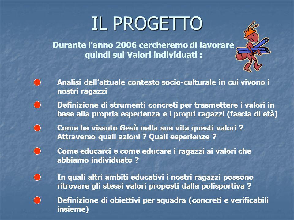 IL PROGETTO Durante lanno 2006 cercheremo di lavorare quindi sui Valori individuati : Definizione di strumenti concreti per trasmettere i valori in ba