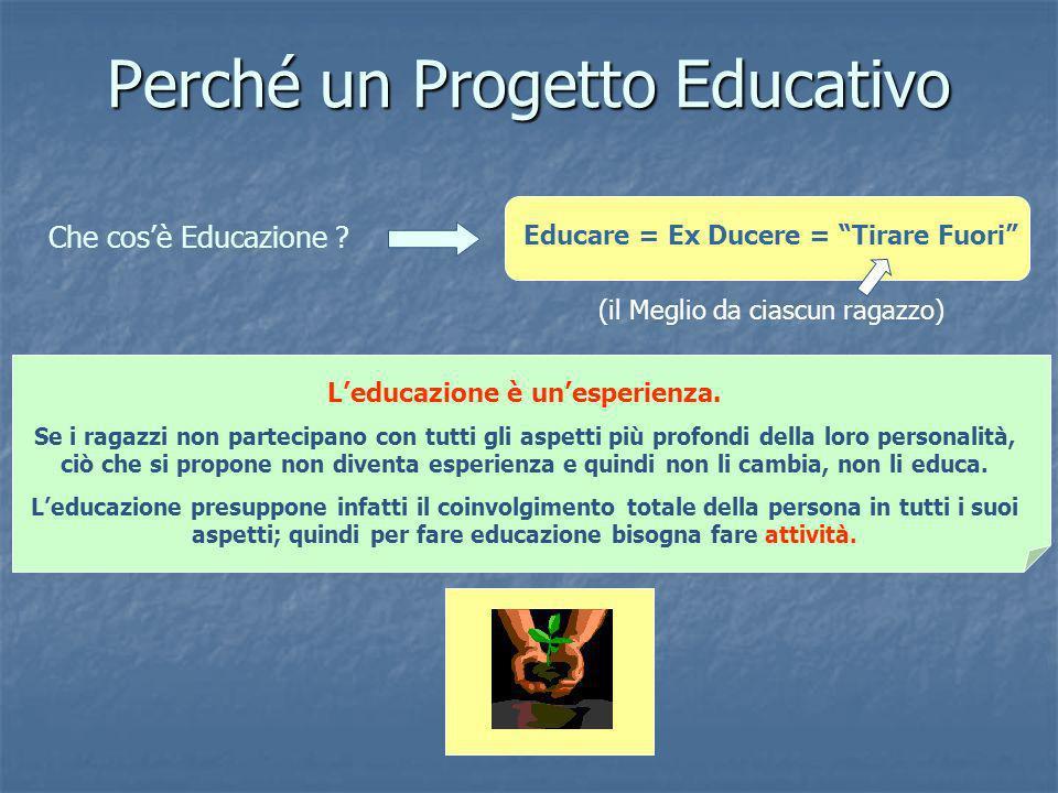 Perché un Progetto Educativo Che cosè Educazione ? Educare = Ex Ducere = Tirare Fuori Leducazione è unesperienza. Se i ragazzi non partecipano con tut