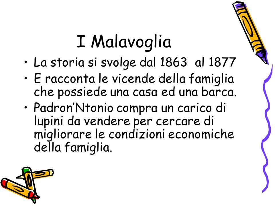 I Malavoglia La storia si svolge dal 1863 al 1877 E racconta le vicende della famiglia che possiede una casa ed una barca.