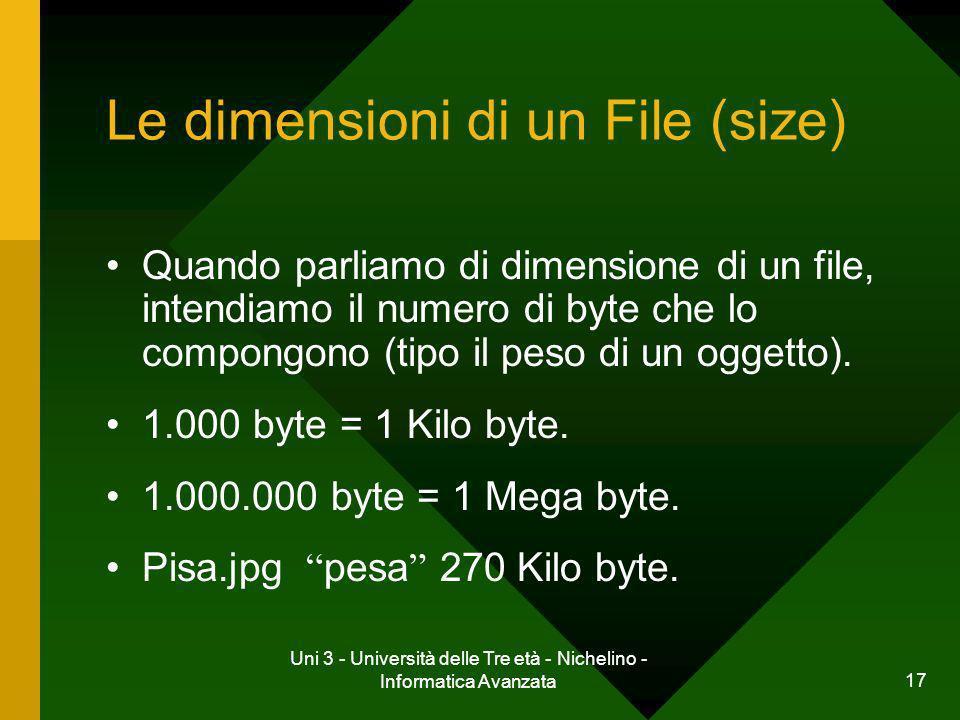 Uni 3 - Università delle Tre età - Nichelino - Informatica Avanzata 17 Le dimensioni di un File (size) Quando parliamo di dimensione di un file, inten