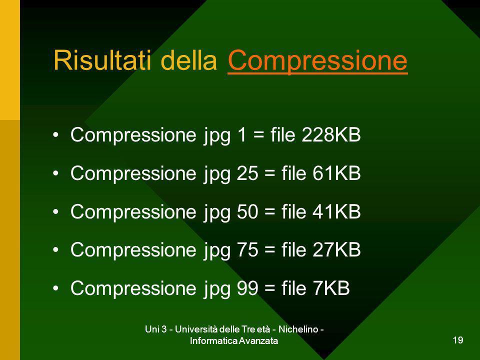 Uni 3 - Università delle Tre età - Nichelino - Informatica Avanzata 19 Risultati della CompressioneCompressione Compressione jpg 1 = file 228KB Compre