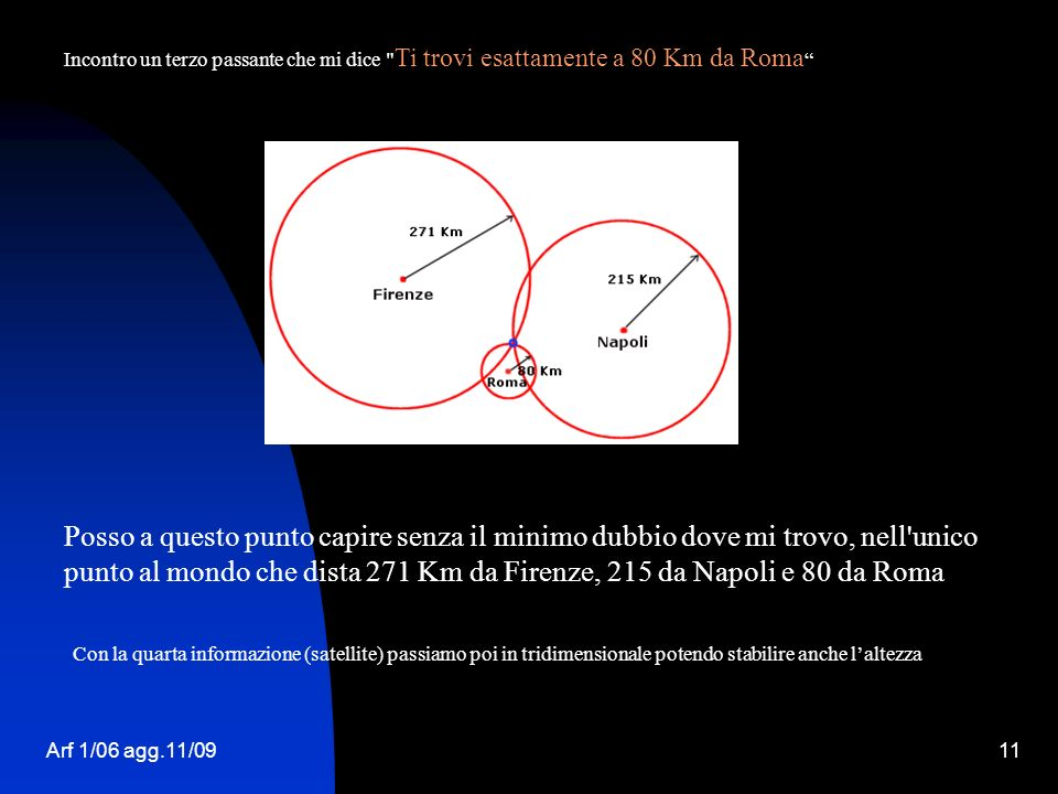 Arf 1/06 agg.11/0911 Incontro un terzo passante che mi dice