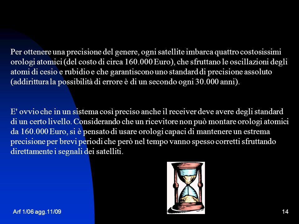 Arf 1/06 agg.11/0914 Per ottenere una precisione del genere, ogni satellite imbarca quattro costosissimi orologi atomici (del costo di circa 160.000 E