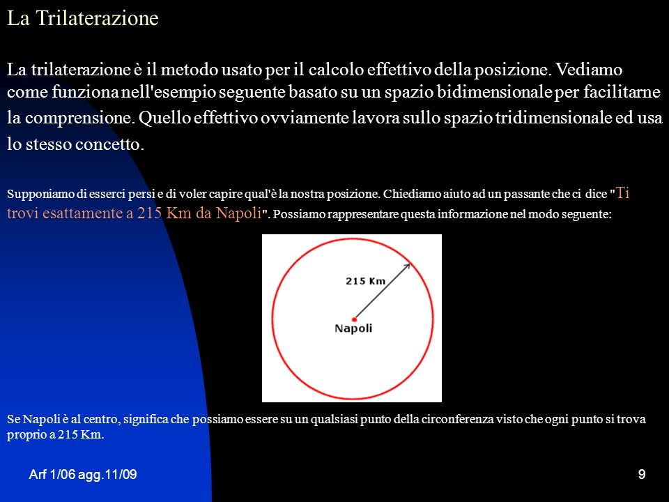 Arf 1/06 agg.11/099 La Trilaterazione La trilaterazione è il metodo usato per il calcolo effettivo della posizione. Vediamo come funziona nell'esempio
