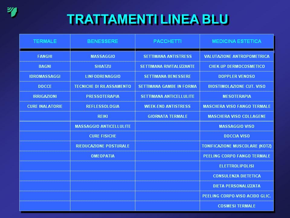 TRATTAMENTI LINEA BLU