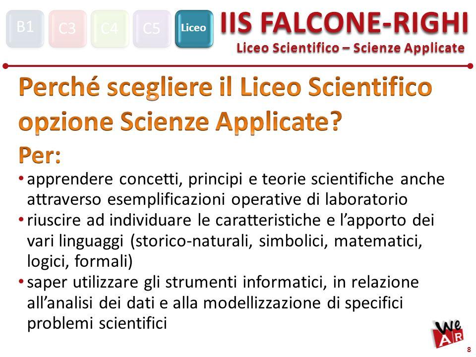 Liceo Scientifico – Scienze Applicate C3C4C5 Liceo IIS FALCONE-RIGHI S1 B1 9
