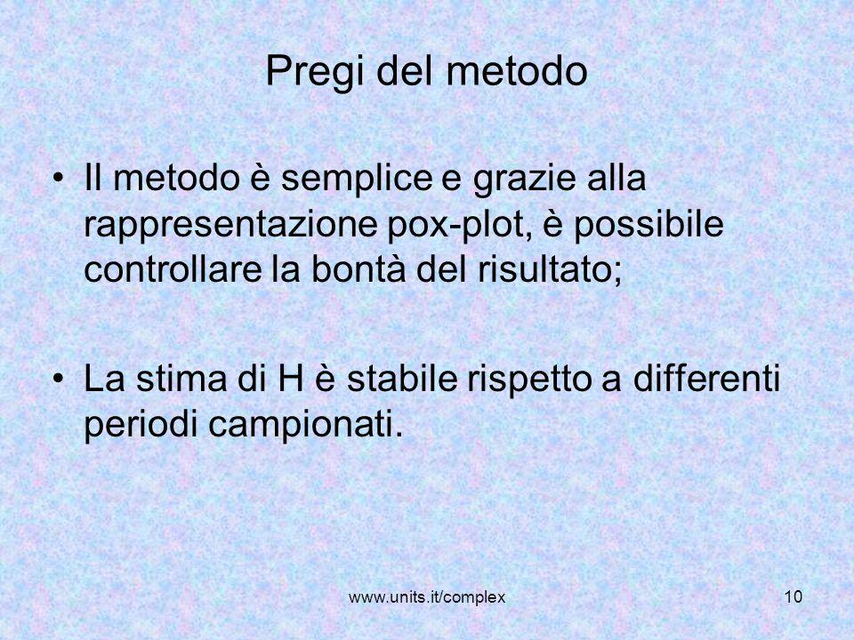 www.units.it/complex10 Pregi del metodo Il metodo è semplice e grazie alla rappresentazione pox-plot, è possibile controllare la bontà del risultato;