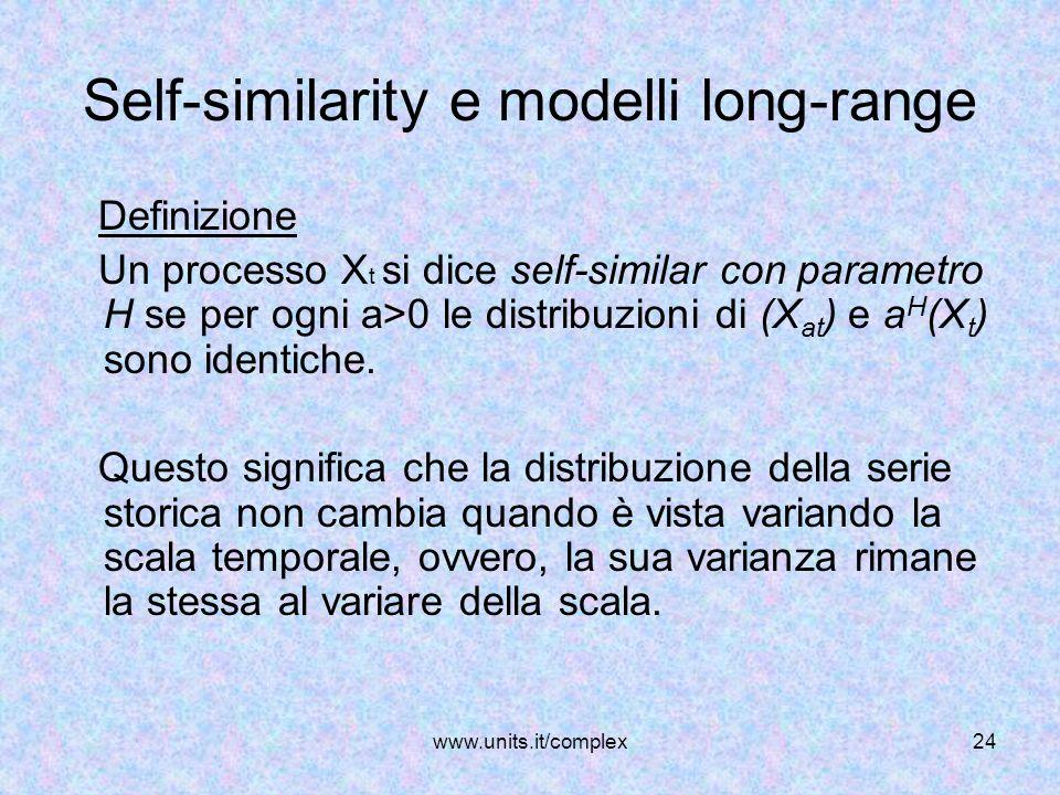 www.units.it/complex24 Self-similarity e modelli long-range Definizione Un processo X t si dice self-similar con parametro H se per ogni a>0 le distri
