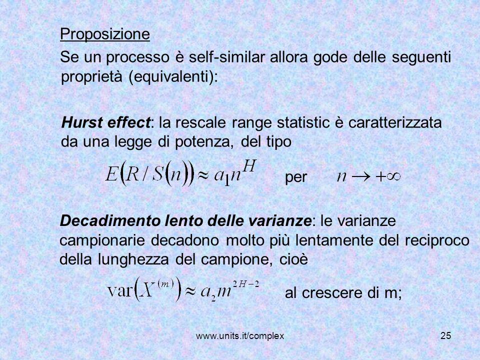 www.units.it/complex25 Proposizione Se un processo è self-similar allora gode delle seguenti proprietà (equivalenti): Hurst effect: la rescale range s