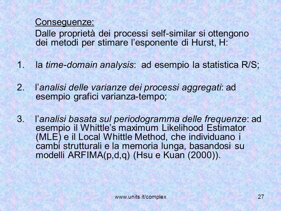 www.units.it/complex27 Conseguenze: Dalle proprietà dei processi self-similar si ottengono dei metodi per stimare lesponente di Hurst, H: 1.la time-do